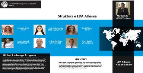 LDA Team